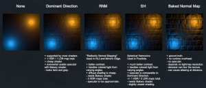 Manual - Bakery GPU Lightmapper: Wiki